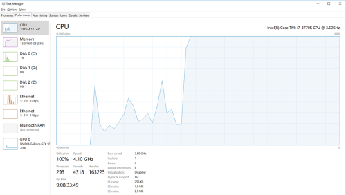 Windows of the Task Manager in Windows showing CPU Usage at 100%